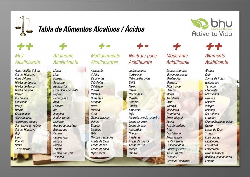 Nutrición para la artrosis
