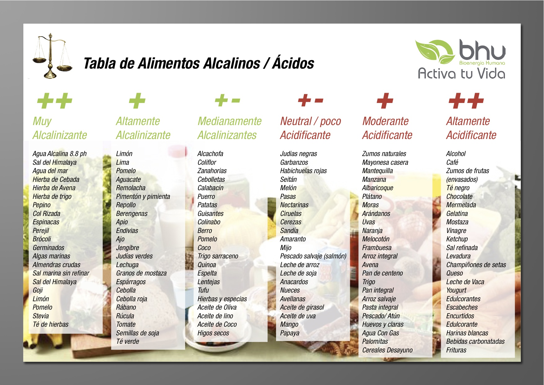 Tabla Comparativa. Fuente: /www.periodicodecrecimientopersonal.com